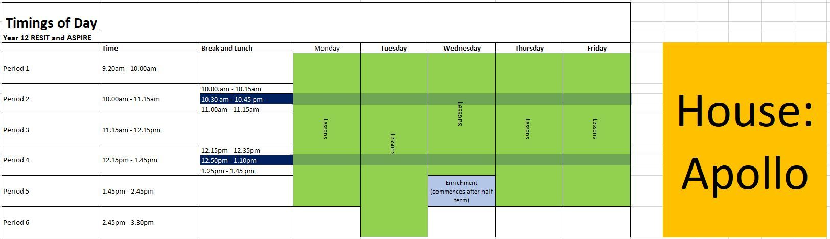 Timings of day aspire and yr 12
